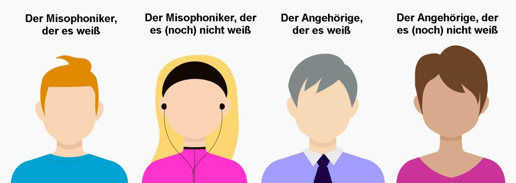 4 Gruppen beim Hass auf Geräusche, Misophonie